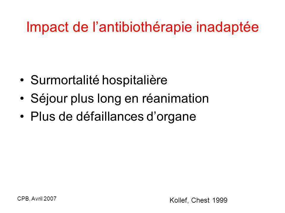 Impact de l'antibiothérapie inadaptée