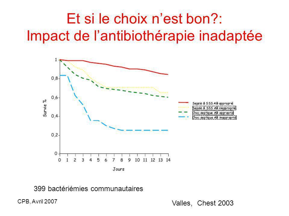 Et si le choix n'est bon : Impact de l'antibiothérapie inadaptée