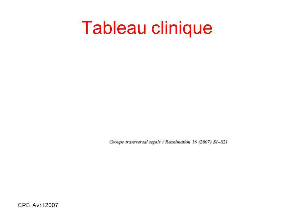 Tableau clinique CPB, Avril 2007