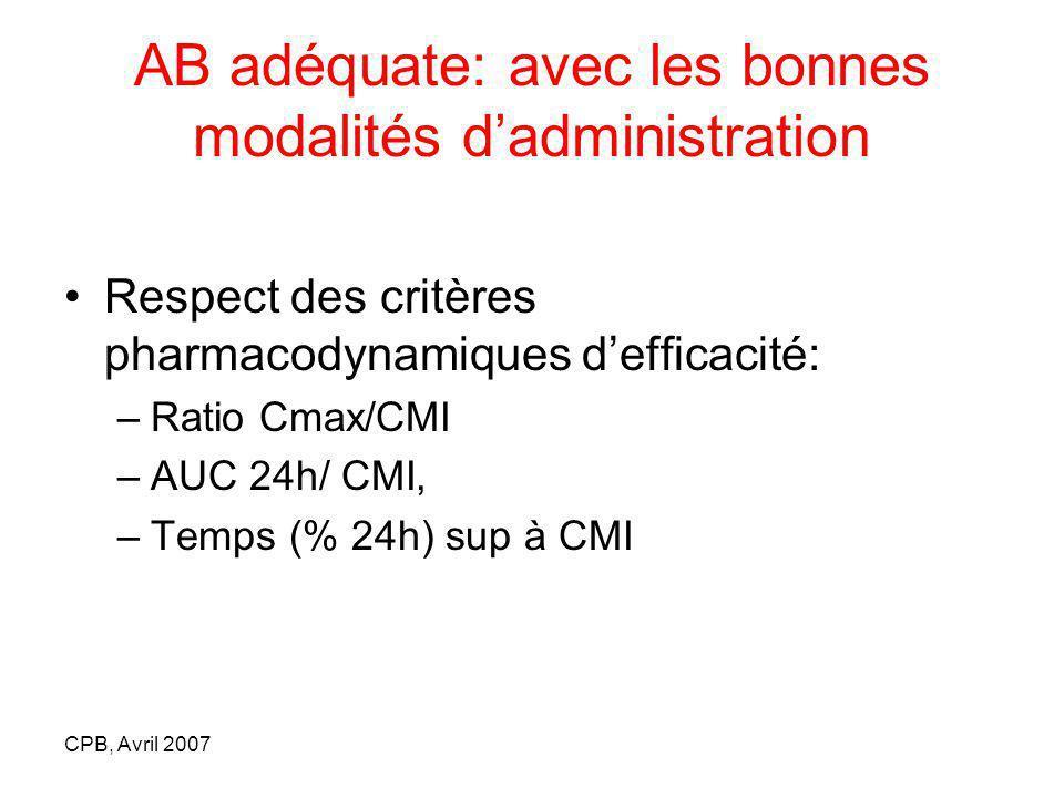 AB adéquate: avec les bonnes modalités d'administration