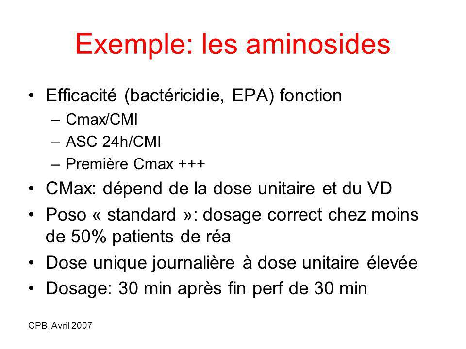 Exemple: les aminosides