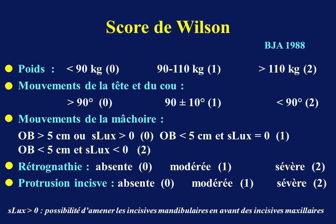 Score de Wilson Poids : < 90 kg (0) 90-110 kg (1) > 110 kg (2)