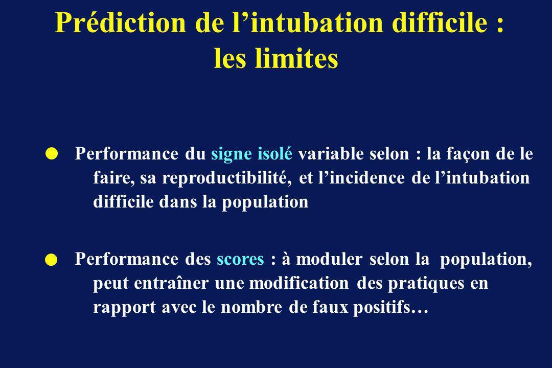 Prédiction de l'intubation difficile : les limites