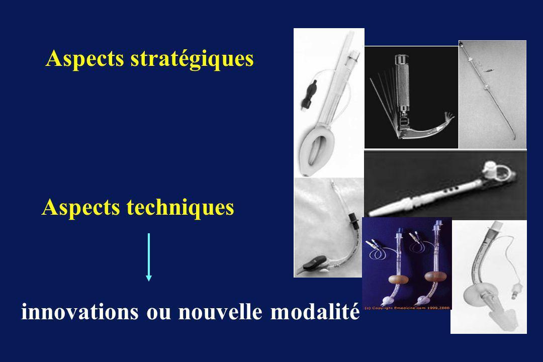 Aspects stratégiques Aspects techniques innovations ou nouvelle modalité