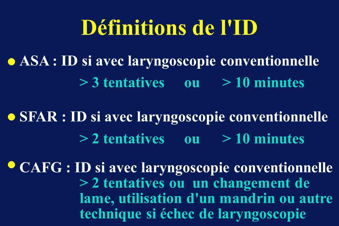 Définitions de l ID