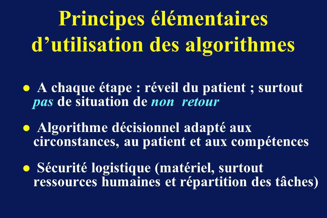 Principes élémentaires d'utilisation des algorithmes