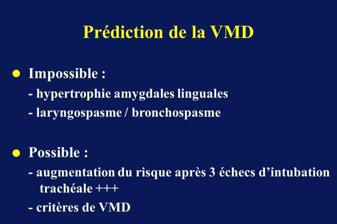 Prédiction de la VMD Impossible : Possible :