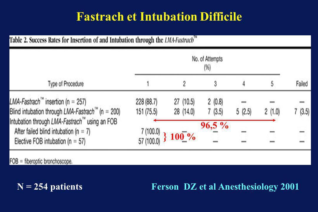 Fastrach et Intubation Difficile