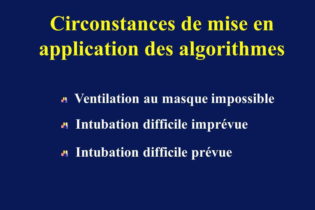 Circonstances de mise en application des algorithmes