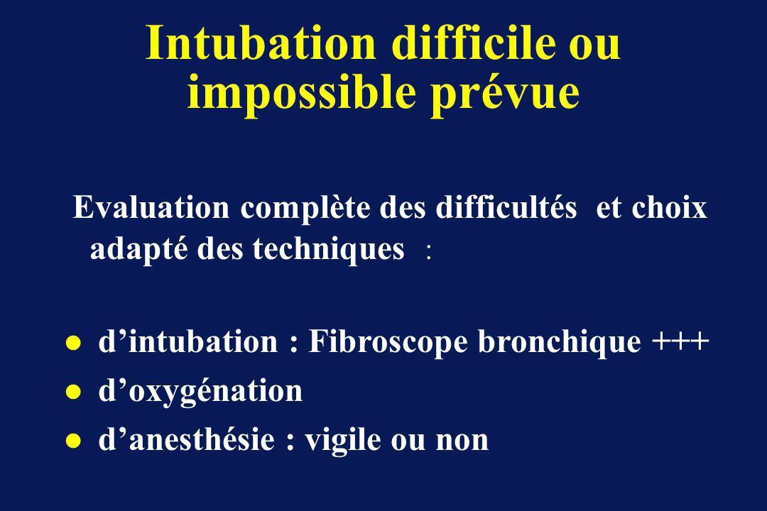Intubation difficile ou impossible prévue