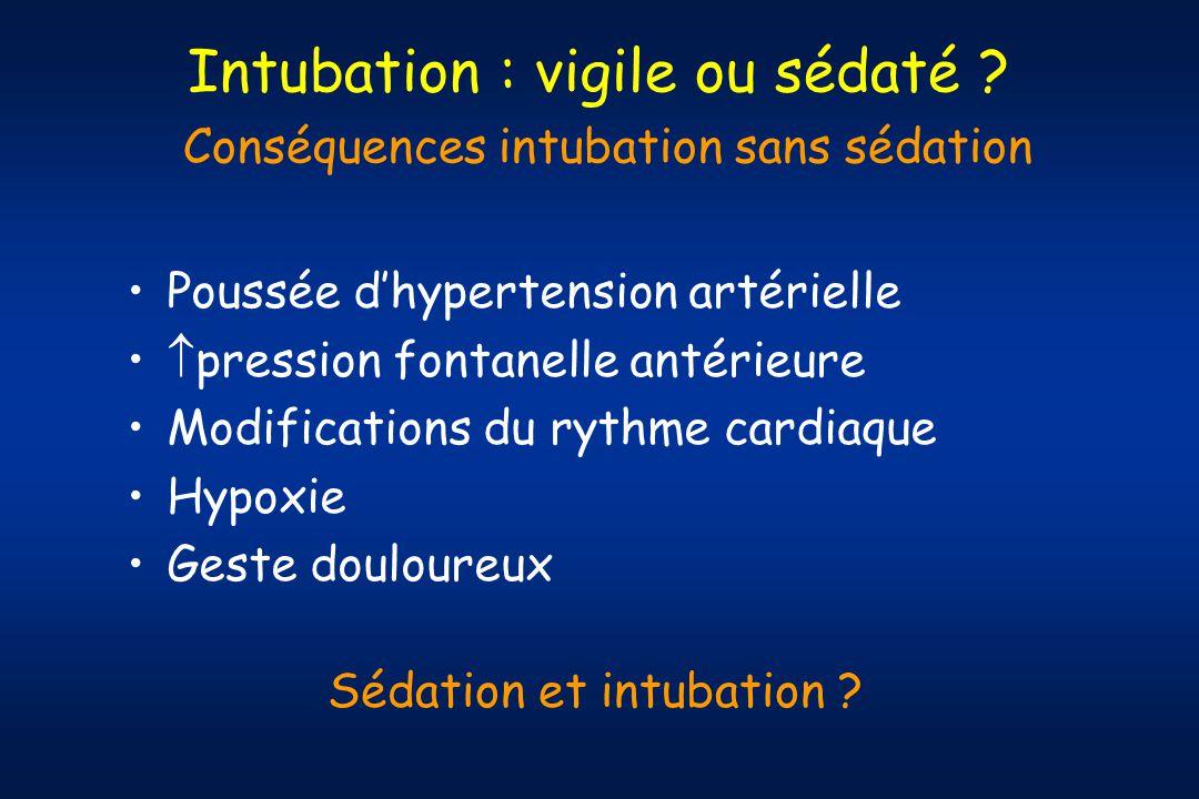 Intubation : vigile ou sédaté Conséquences intubation sans sédation