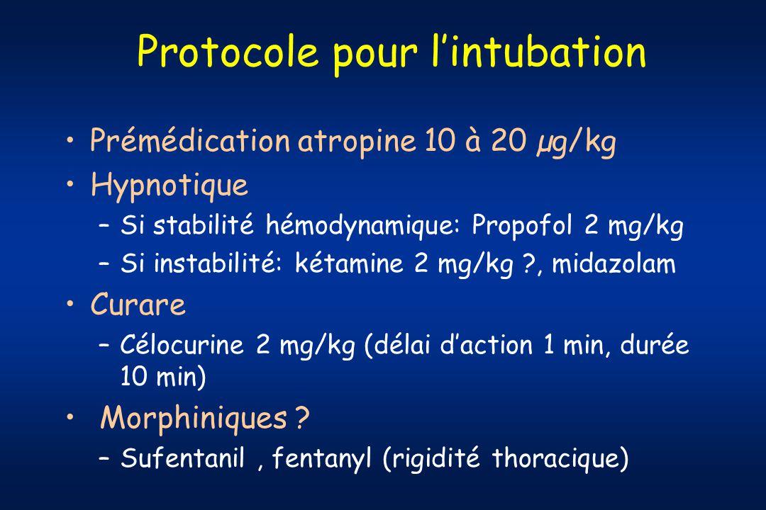 Protocole pour l'intubation
