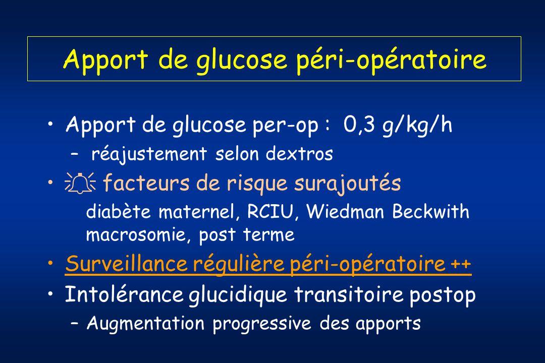 Apport de glucose péri-opératoire