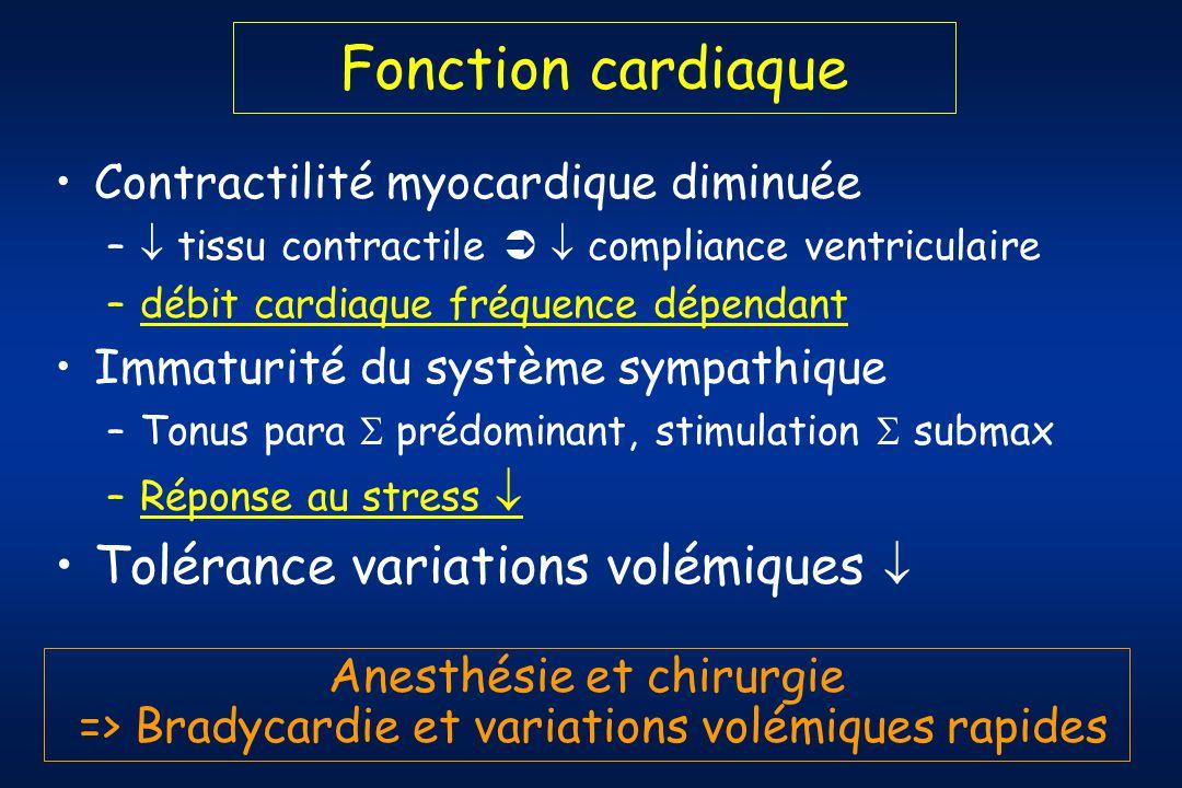 Fonction cardiaque Tolérance variations volémiques 