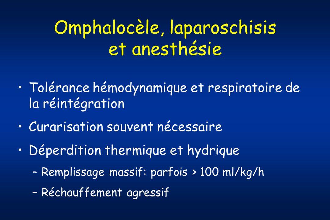 Omphalocèle, laparoschisis et anesthésie