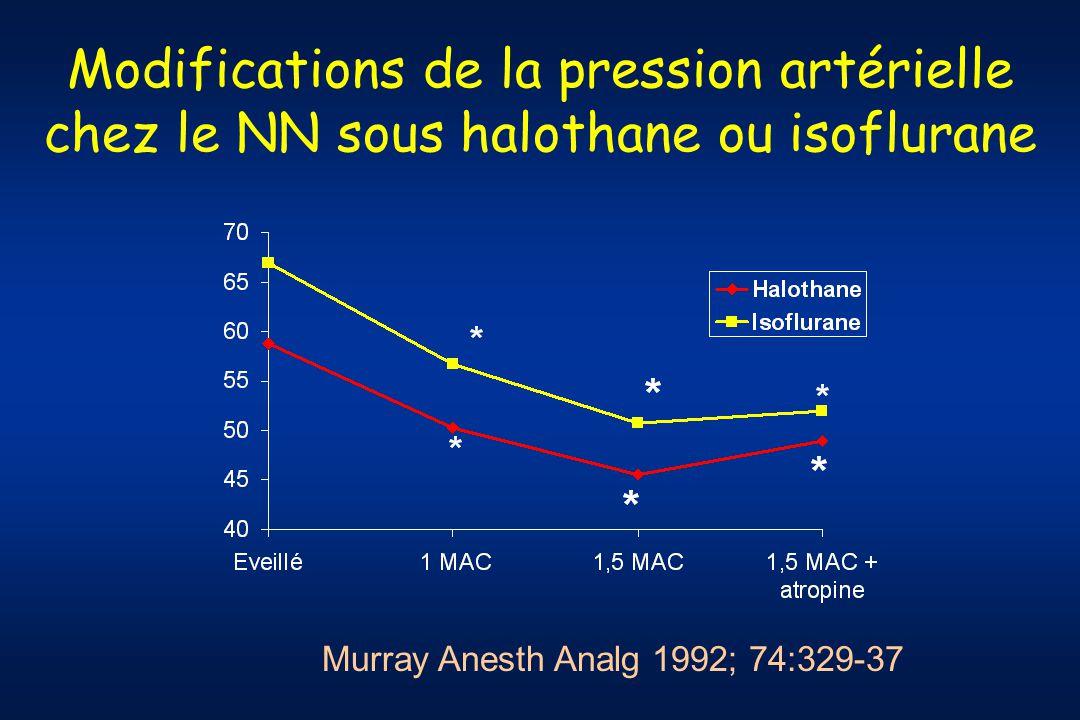 Modifications de la pression artérielle chez le NN sous halothane ou isoflurane
