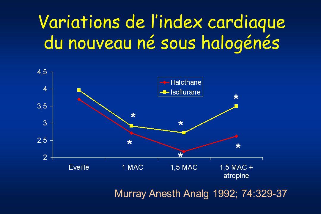 Variations de l'index cardiaque du nouveau né sous halogénés