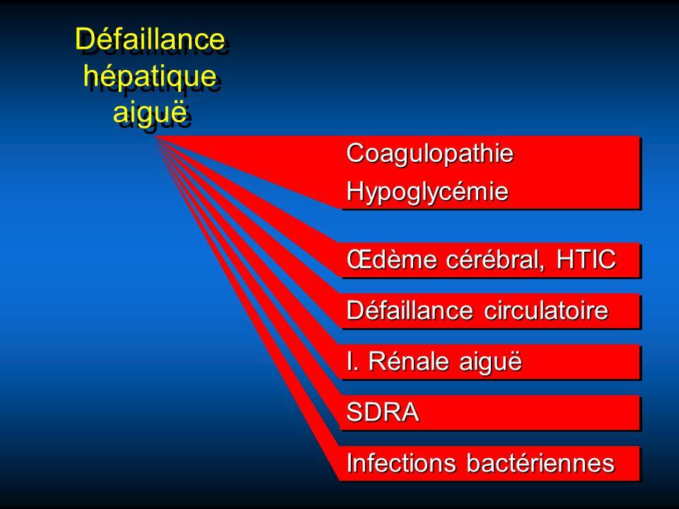 Défaillance hépatique aiguë