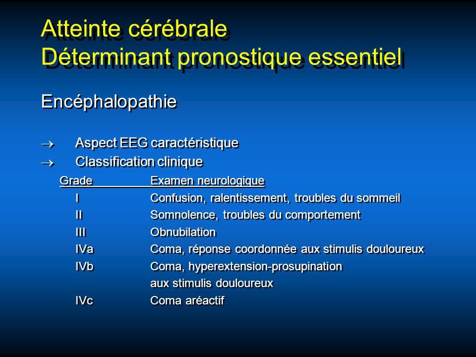 Atteinte cérébrale Déterminant pronostique essentiel