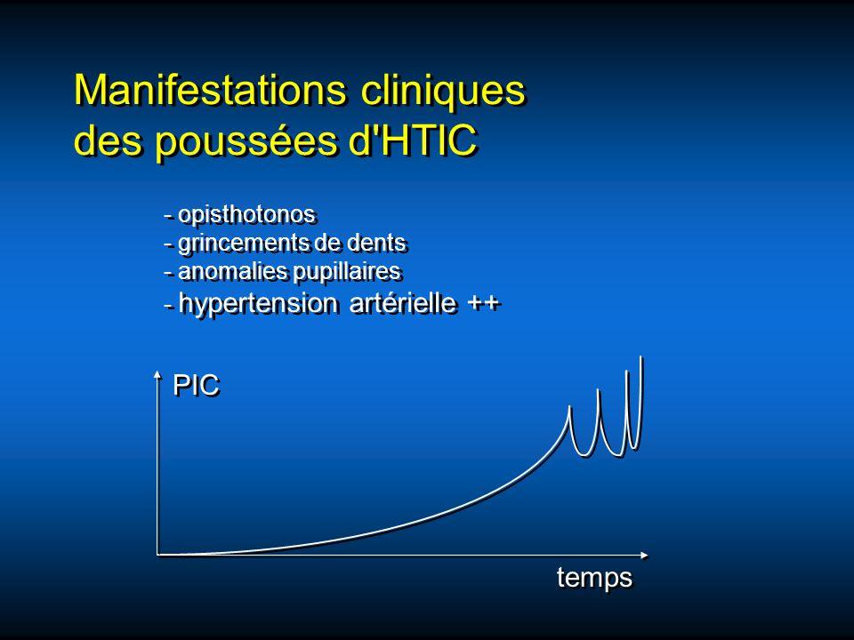 Manifestations cliniques des poussées d HTIC. - opisthotonos