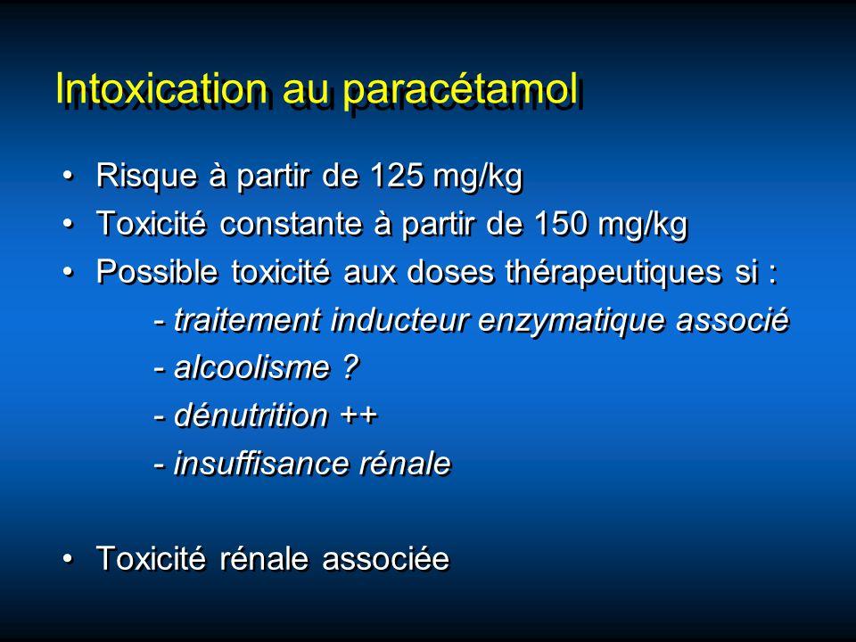 Intoxication au paracétamol