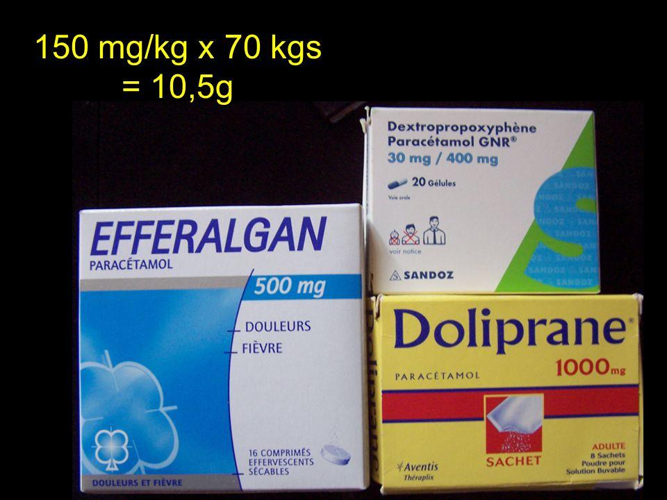150 mg/kg x 70 kgs = 10,5g