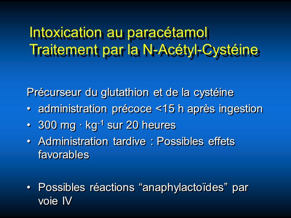 Intoxication au paracétamol Traitement par la N-Acétyl-Cystéine