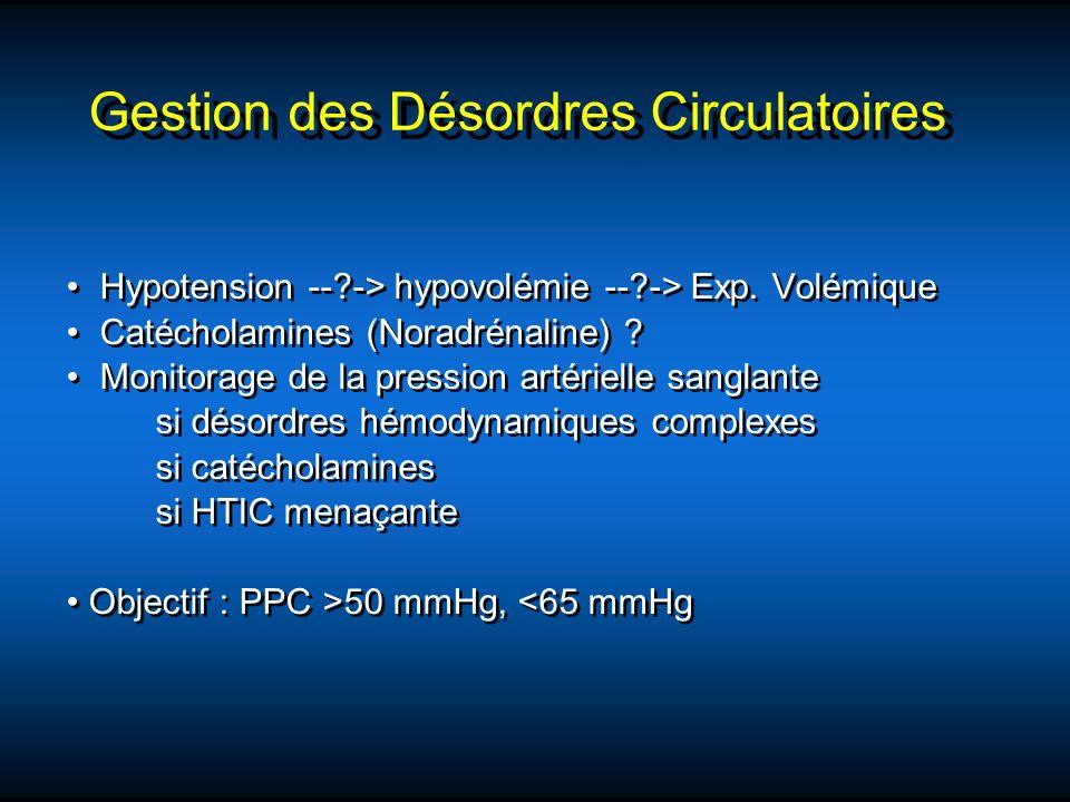 Gestion des Désordres Circulatoires