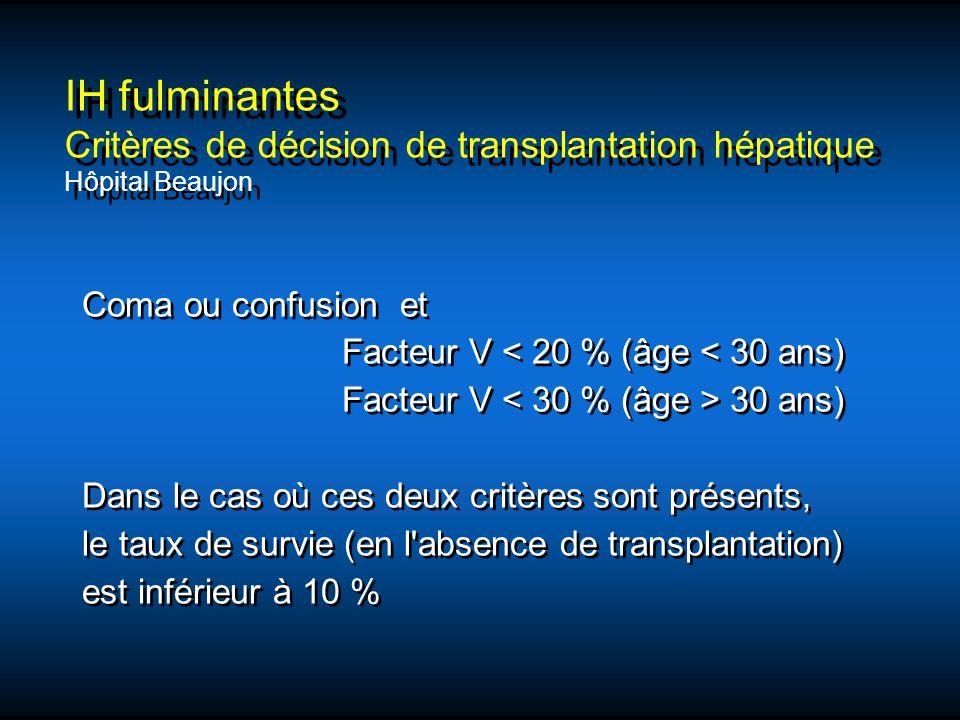 IH fulminantes Critères de décision de transplantation hépatique Hôpital Beaujon