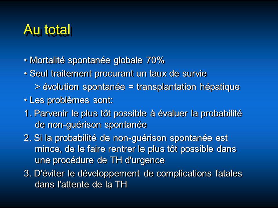 Au total • Mortalité spontanée globale 70%