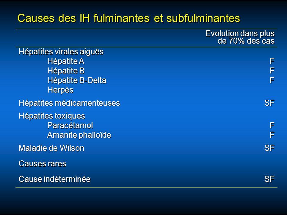 Causes des IH fulminantes et subfulminantes
