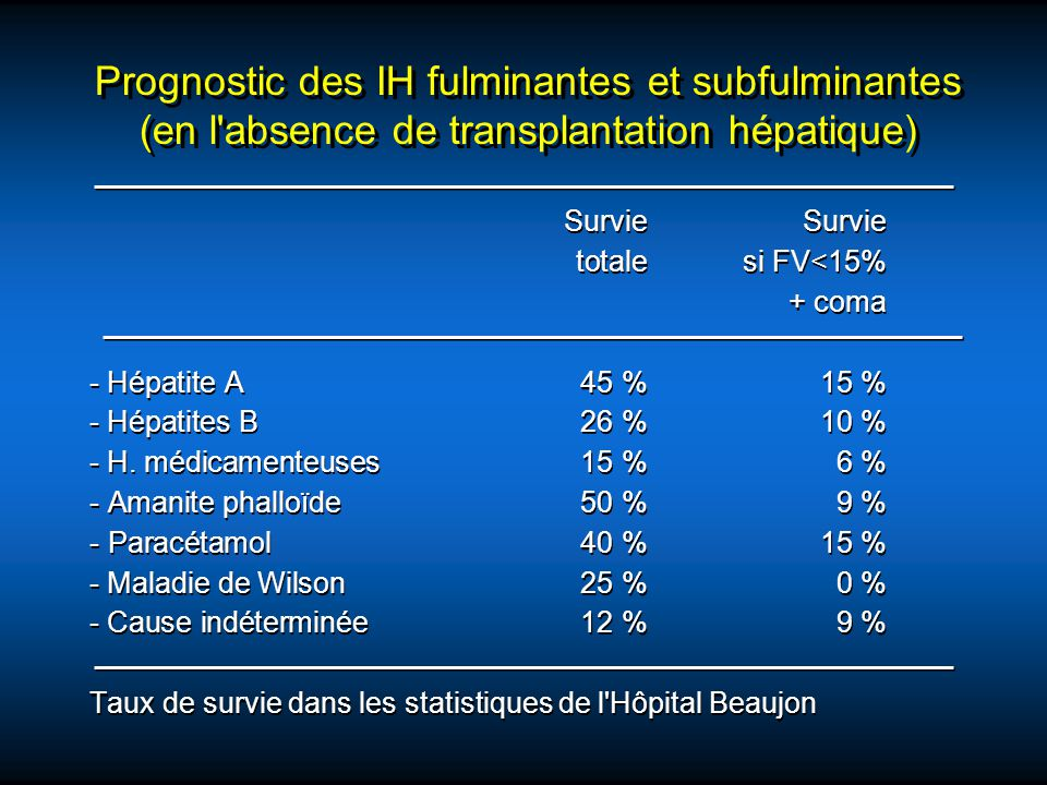 Prognostic des IH fulminantes et subfulminantes (en l absence de transplantation hépatique)