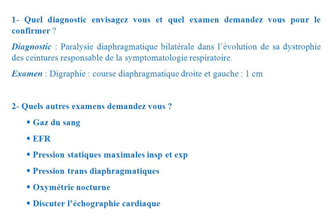 1- Quel diagnostic envisagez vous et quel examen demandez vous pour le confirmer