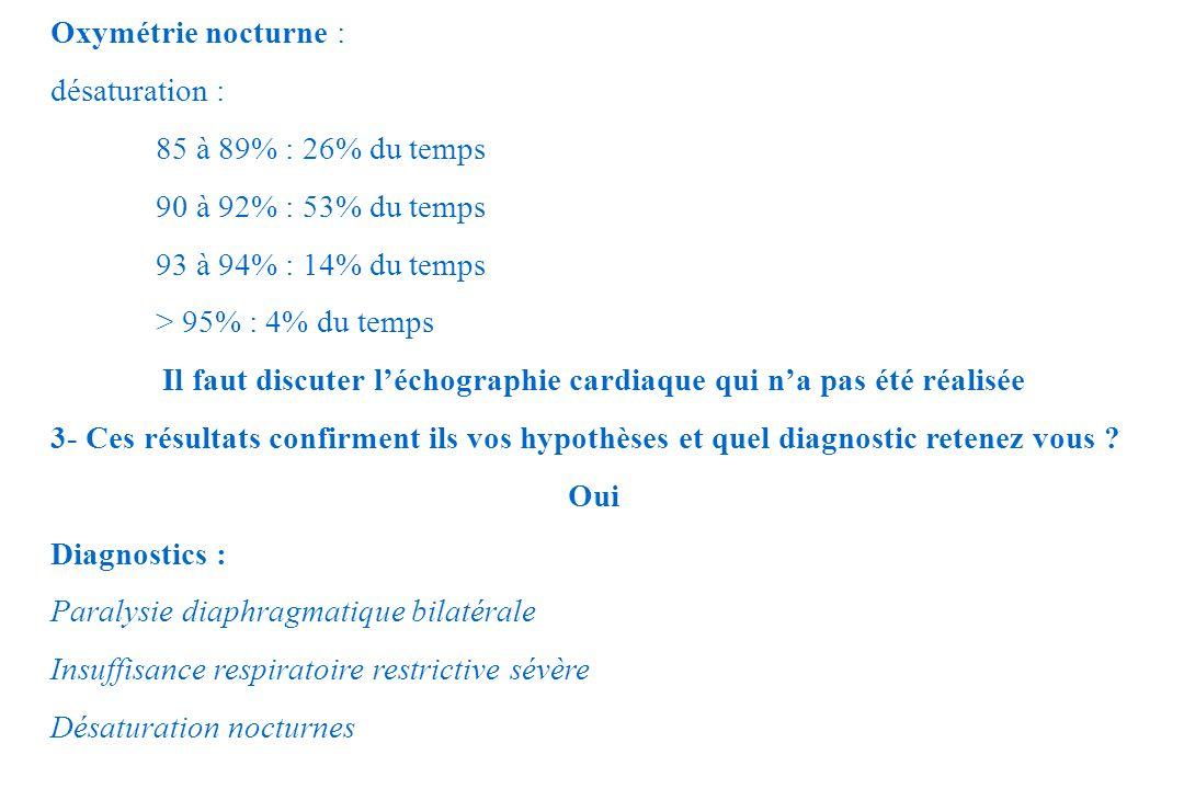 Il faut discuter l'échographie cardiaque qui n'a pas été réalisée
