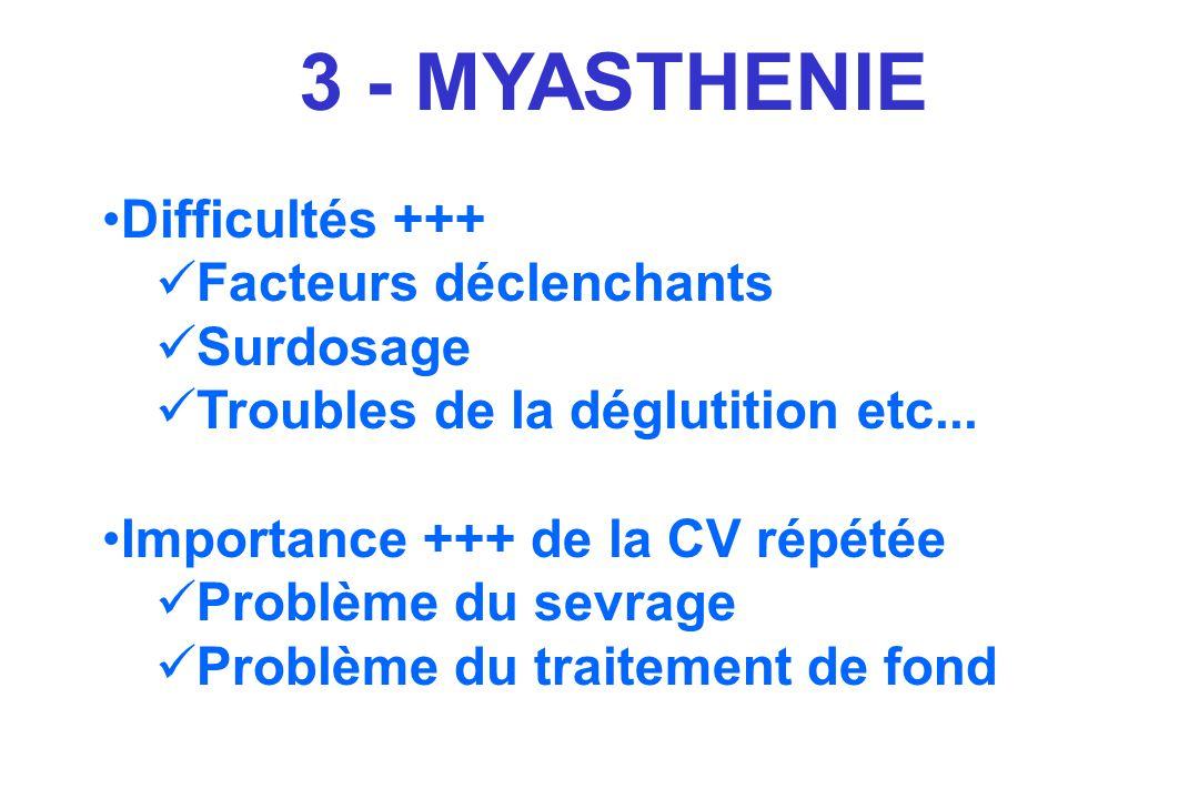3 - MYASTHENIE Difficultés +++ Facteurs déclenchants Surdosage