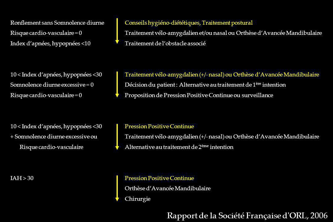 Rapport de la Société Française d ORL, 2006