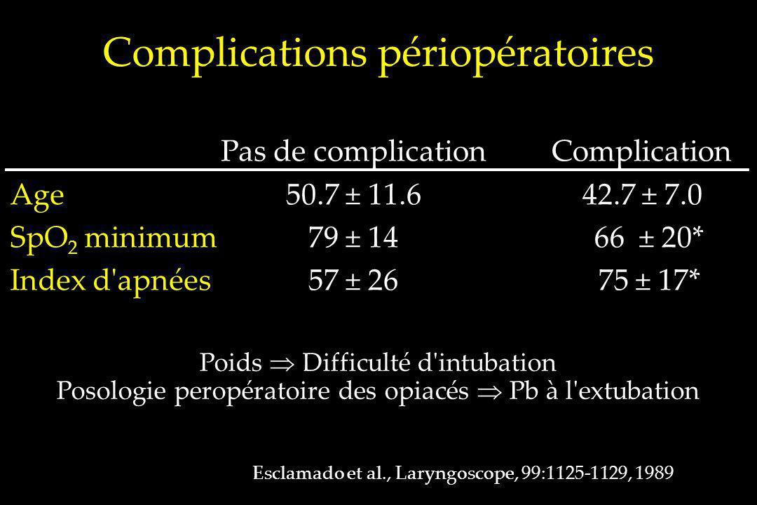 Complications périopératoires