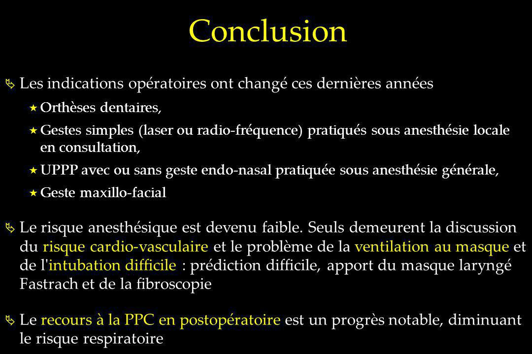 Conclusion Les indications opératoires ont changé ces dernières années