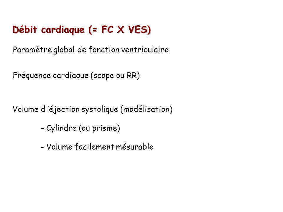 Débit cardiaque (= FC X VES)