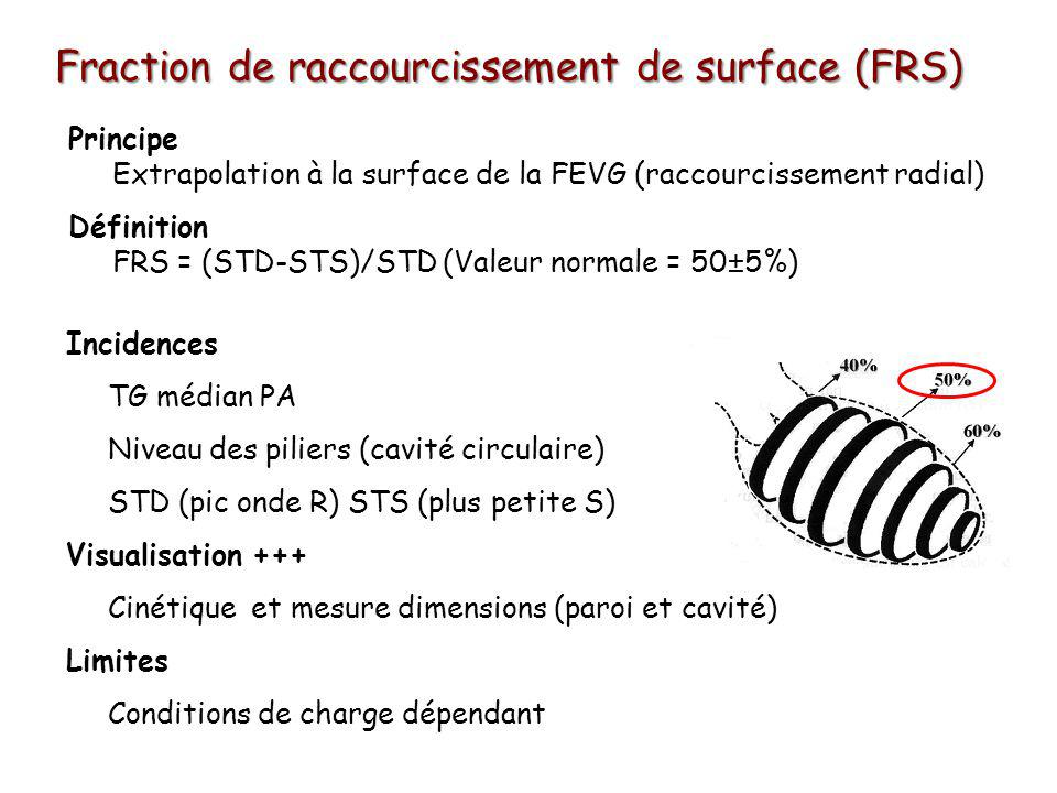 Fraction de raccourcissement de surface (FRS)