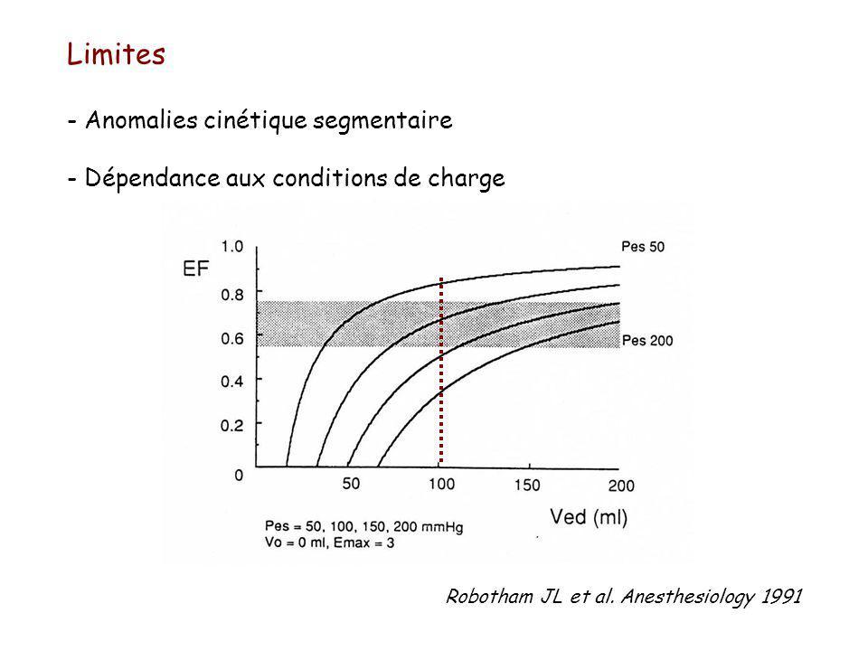 Limites - Anomalies cinétique segmentaire