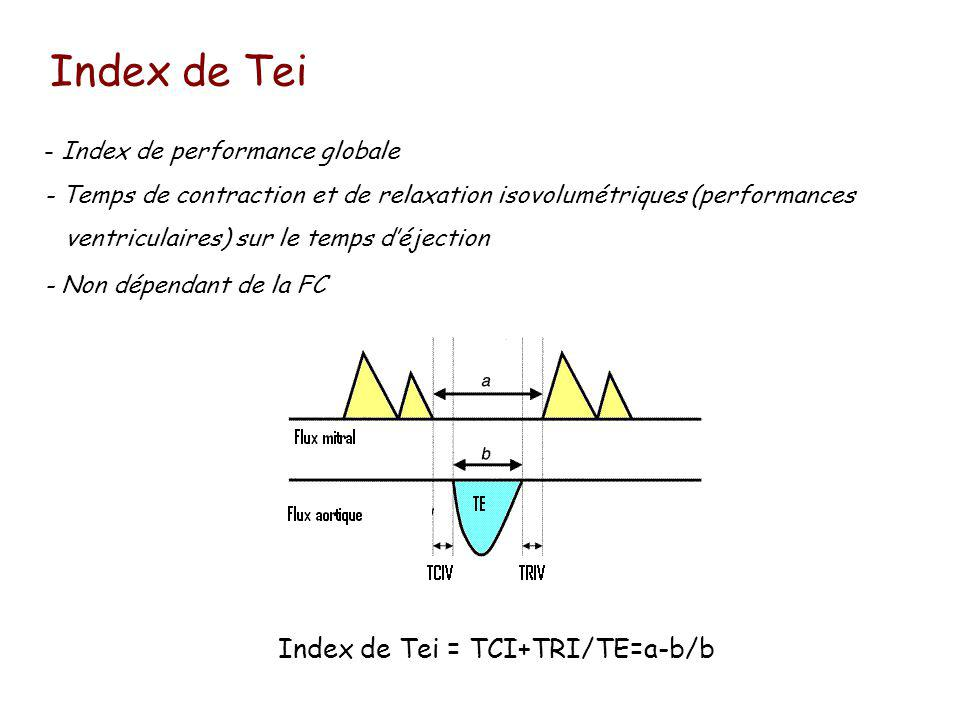 Index de Tei Index de Tei = TCI+TRI/TE=a-b/b