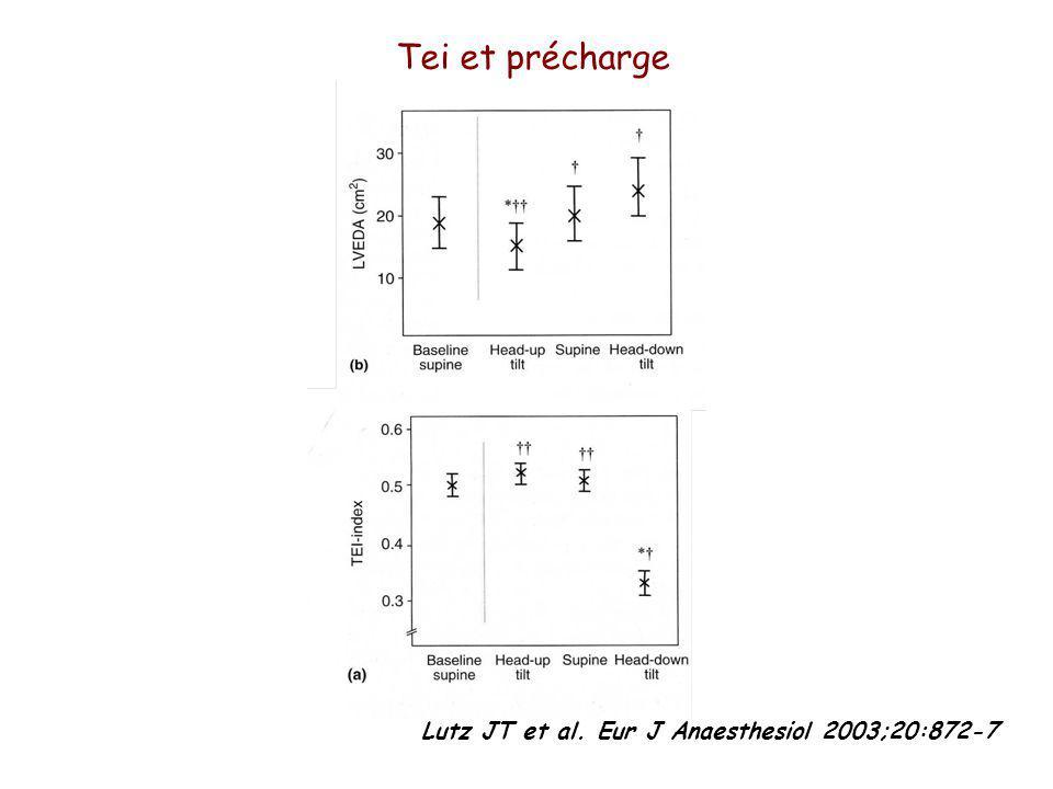 Tei et précharge Lutz JT et al. Eur J Anaesthesiol 2003;20:872-7
