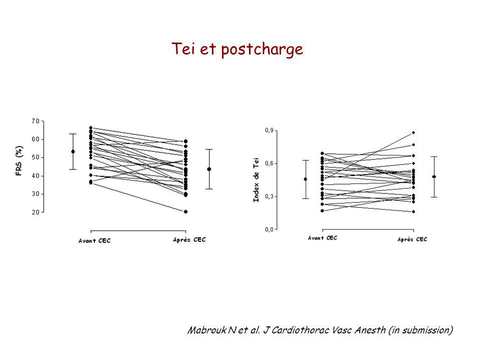 Tei et postcharge Mabrouk N et al. J Cardiothorac Vasc Anesth (in submission)