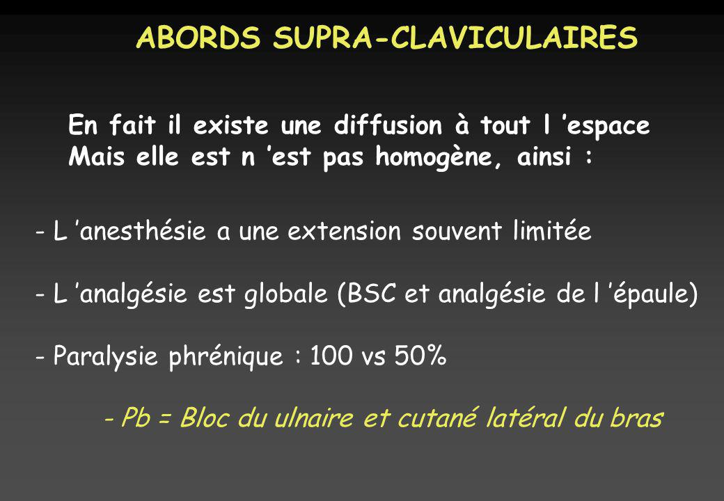ABORDS SUPRA-CLAVICULAIRES