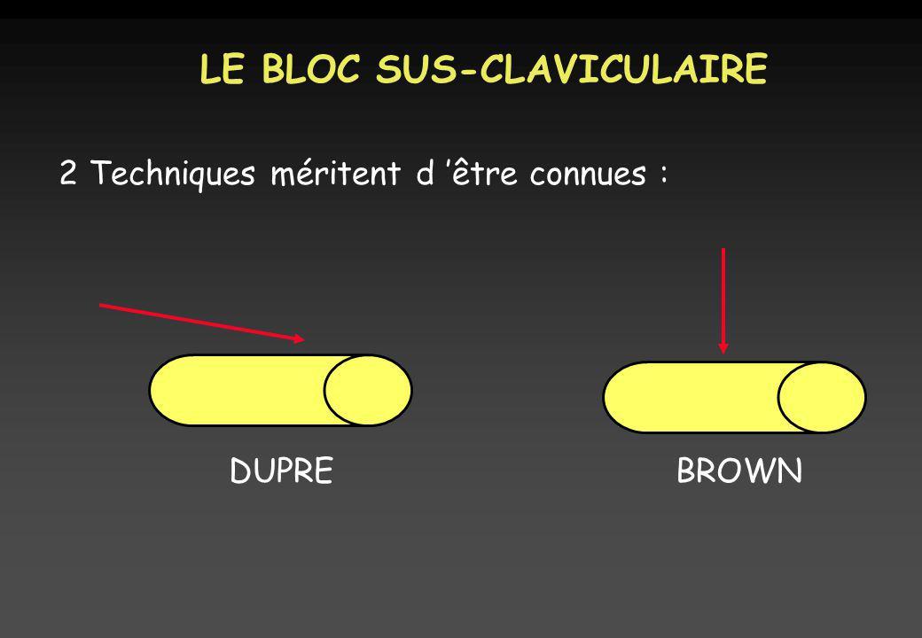 LE BLOC SUS-CLAVICULAIRE