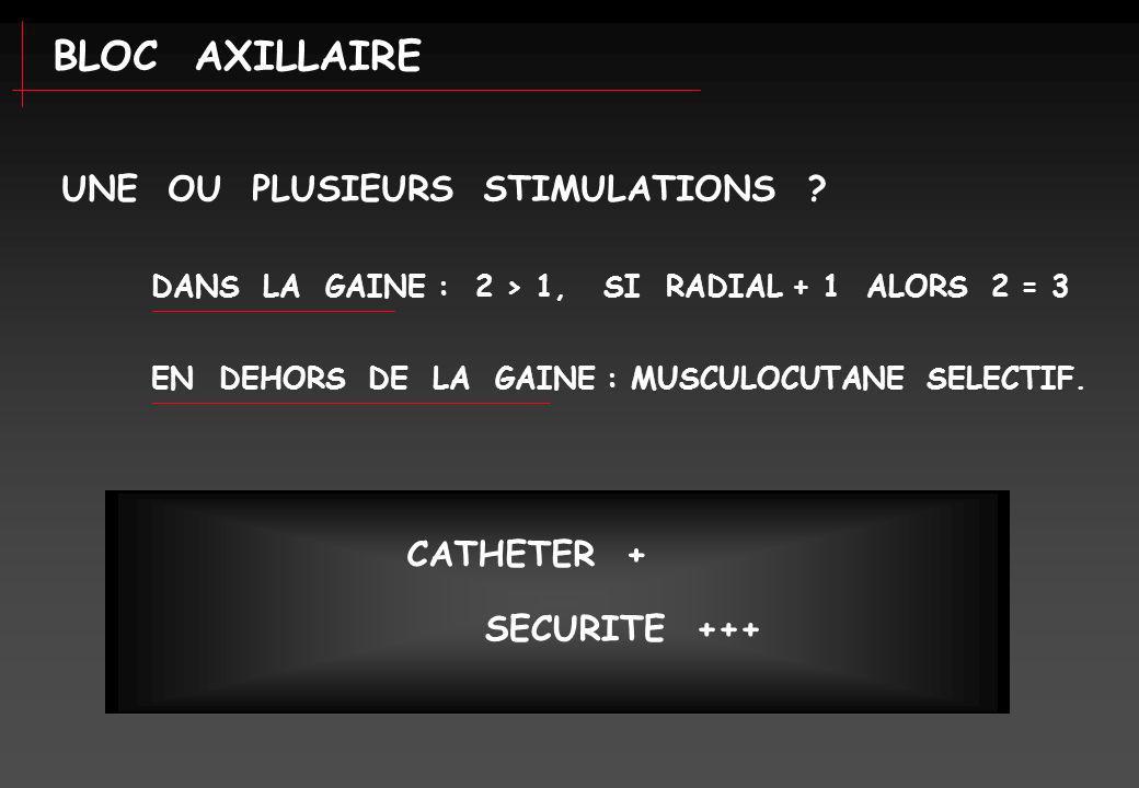 BLOC AXILLAIRE UNE OU PLUSIEURS STIMULATIONS CATHETER + SECURITE +++