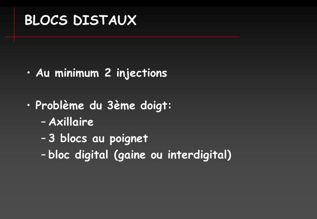 BLOCS DISTAUX Au minimum 2 injections Problème du 3ème doigt: