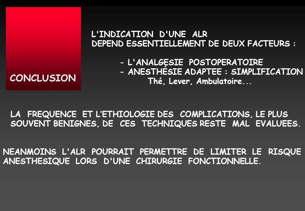 CONCLUSION L INDICATION D UNE ALR