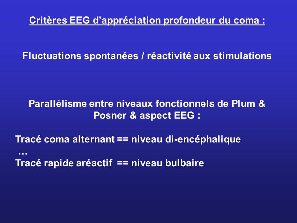 Critères EEG d'appréciation profondeur du coma :